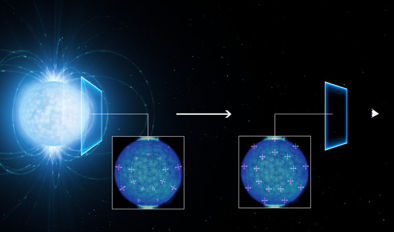 This artist's illustration shows how light coming from the surface of a strongly magnetic neutron star (left) becomes linearly polarised as it travels through the vacuum of space close to the star on its way to the observer on Earth (right). This phenomenon suggests that the empty space around the neutron star is subject to a quantum effect known as vacuum birefringence, which was first predicted in 1930s but never observed.