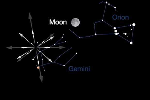 Geminid and Ursid Meteors, Planets and a Comet In Dec. 2016 Skywatching | Video