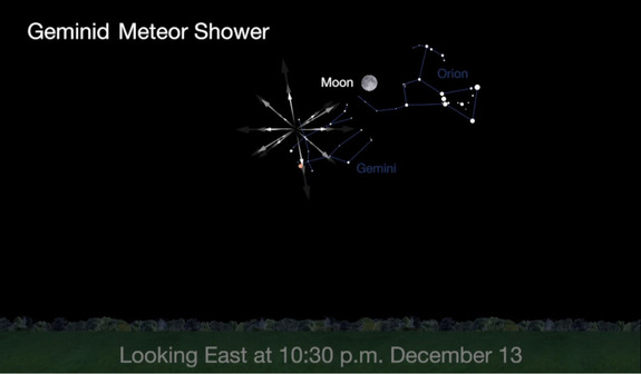 Galerry Pay attention to the Moon phase percentage during the peak night The