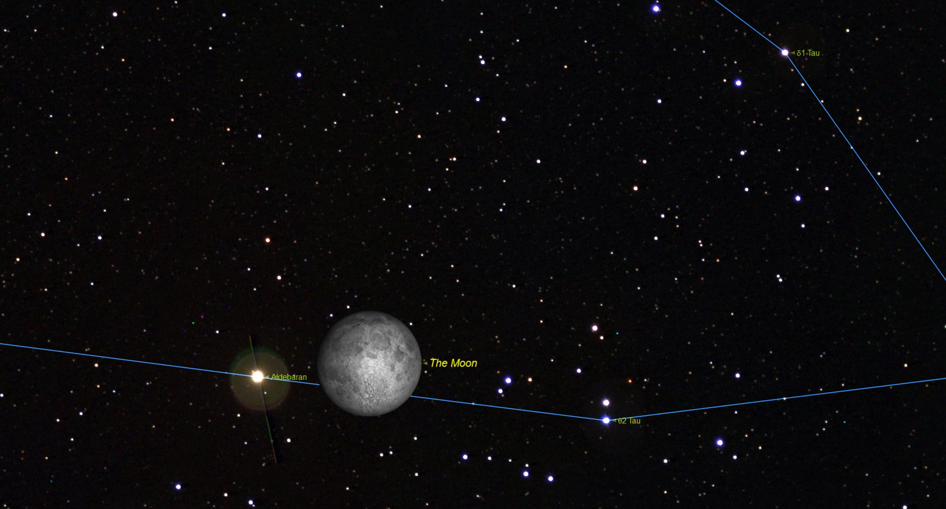 Dec. 30 - Occultation of Aldebaran