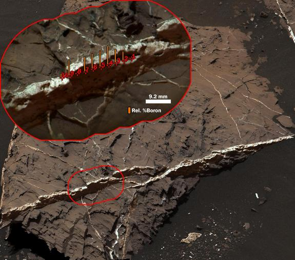 "The highest concentration of boron measured on Mars, as of late 2016, is in this mineral vein, called ""Catabola,"" which NASA's Curiosity rover examined with its ChemCam instrument Aug, 25, 2016."