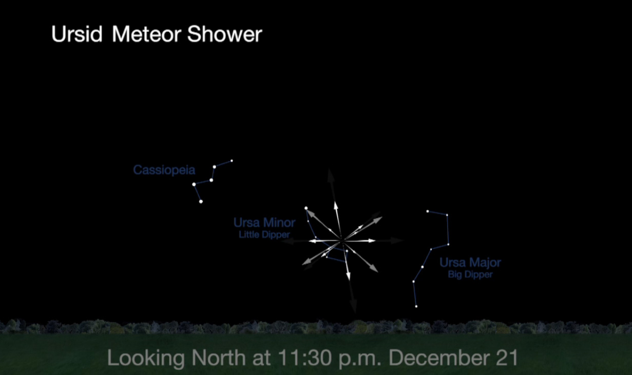 Dim Ursid Meteor Shower Peaks Tonight: What to Expect