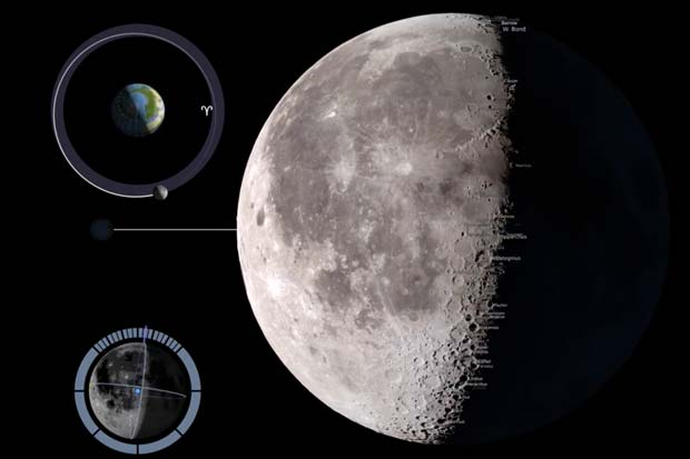 Moon Phases In 2017: Northern Hemisphere - Time-Lapse Video
