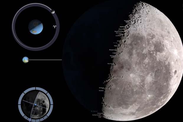 2017 nasa moon phase today - photo #14