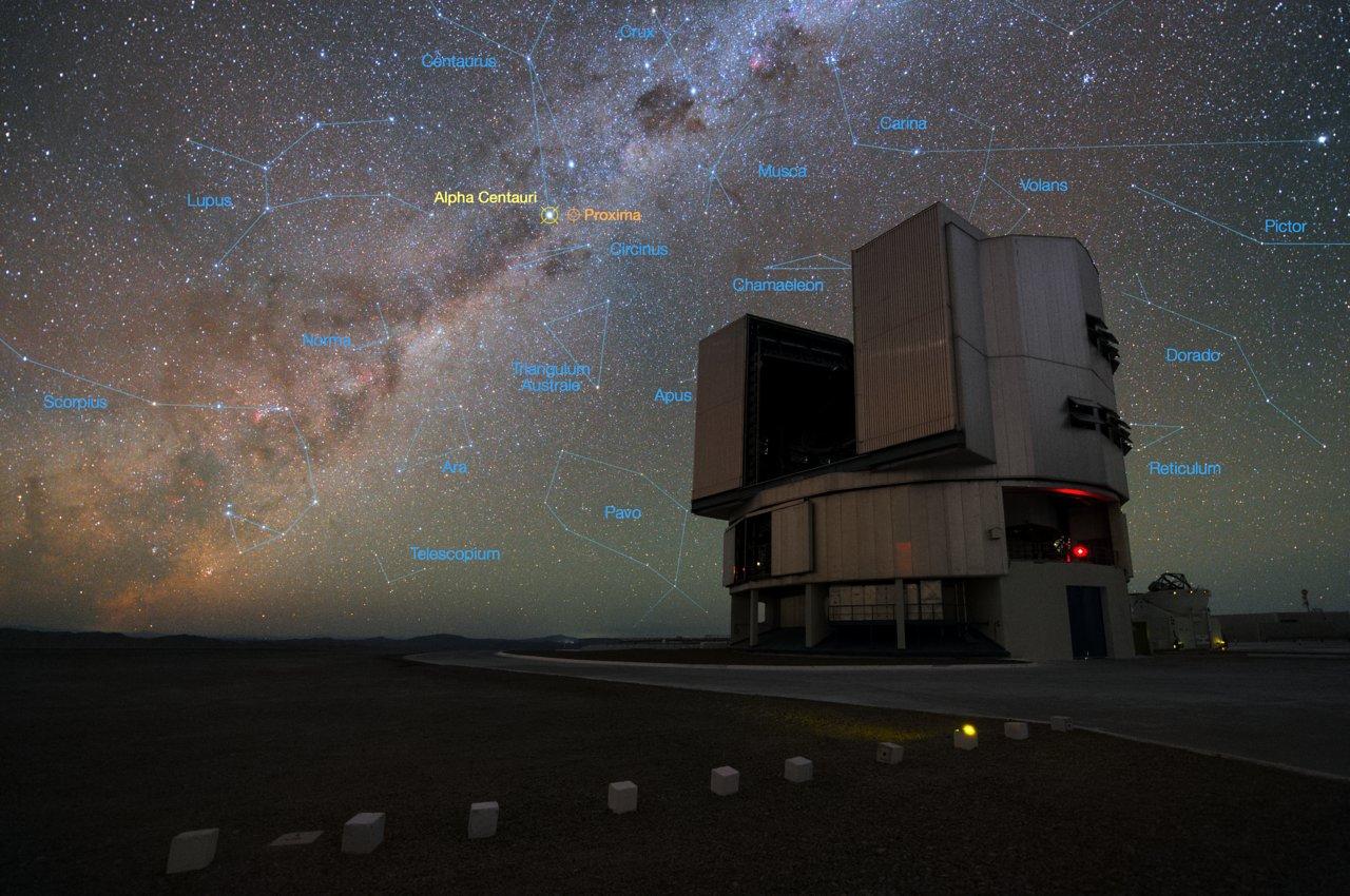 Breakthrough Starshot Enlists Giant Telescope to Seek Planets at Alpha Centauri