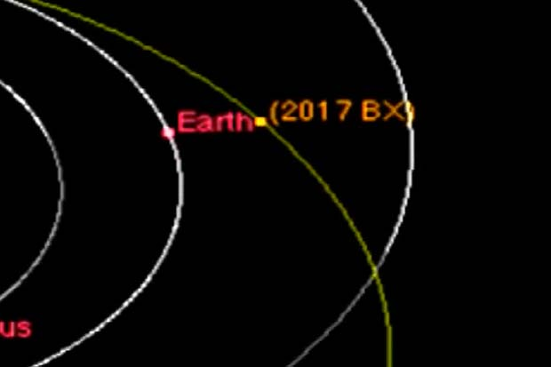 Watch Live @ 5:30 pm EST! Slooh Webcast on Asteroid 2017 BX Flyby