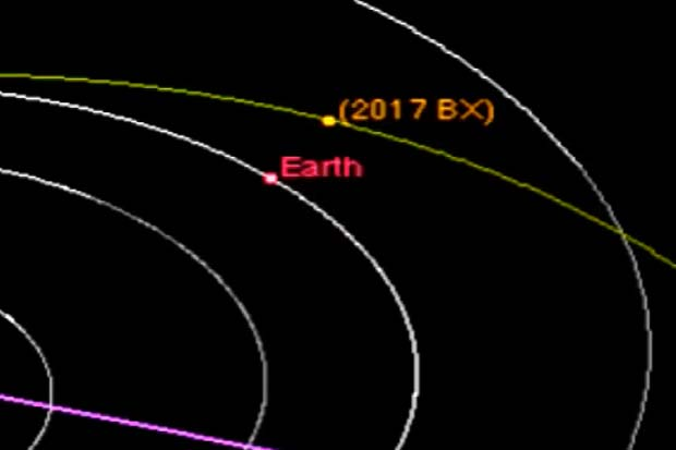 Asteroid 2017 BX 'Rerun' - Earth Fly-By Explained by Astronomer   Video