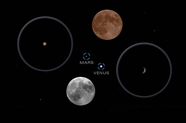 Solar and Lunar Eclipses, Planets and Constellations In ...