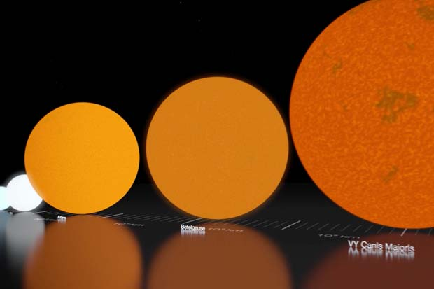 How Big Can Stars Get? Awesome Visualization Shows Scale