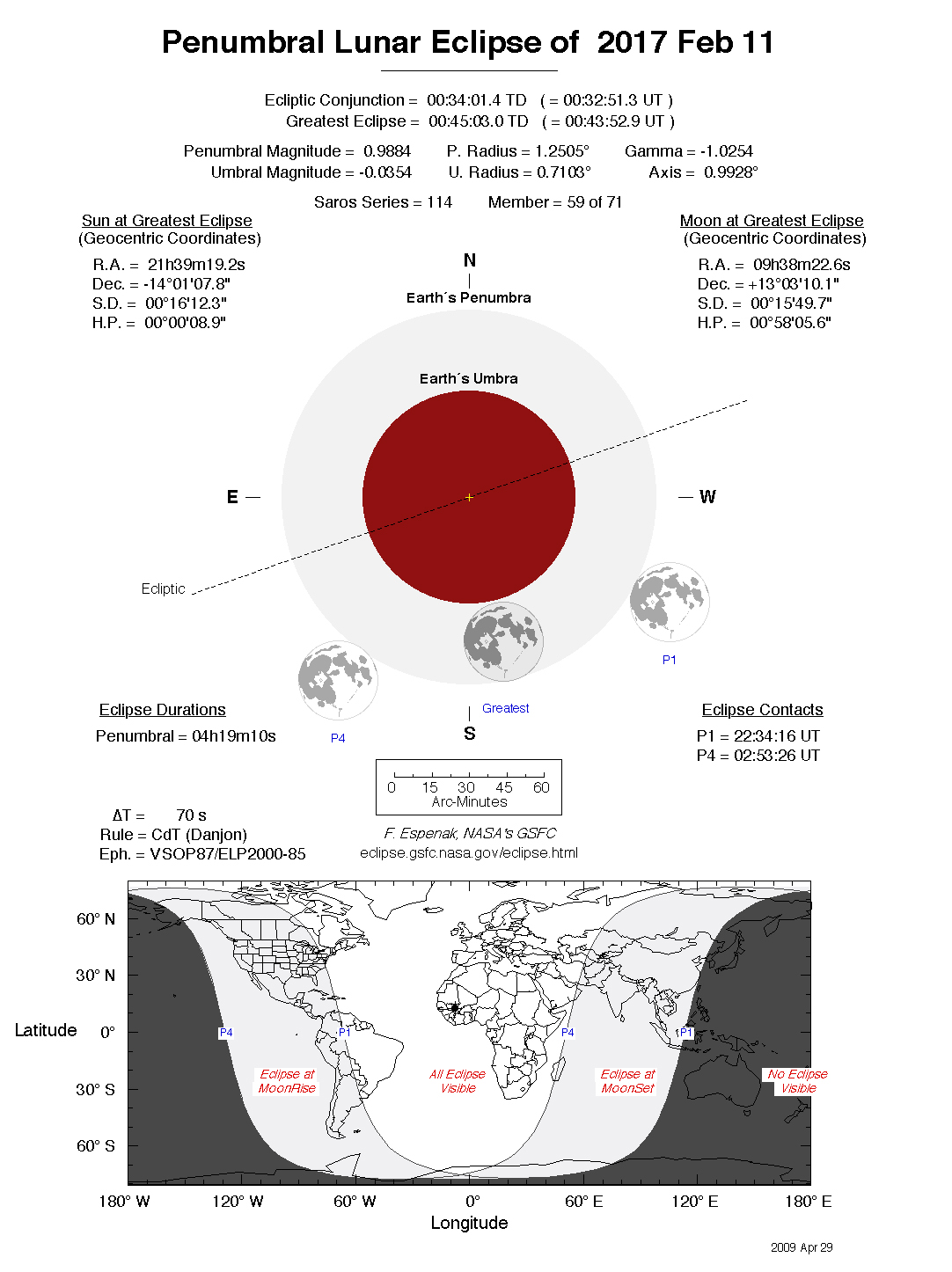 proxy - February Full Moon 2017: When to See the 'Snow Moon' Eclipse - Science and Research
