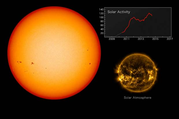 Solar Cycle's Ups and Downs Witnessed by Spacecraft For 7 Years - Time-Lapse Video