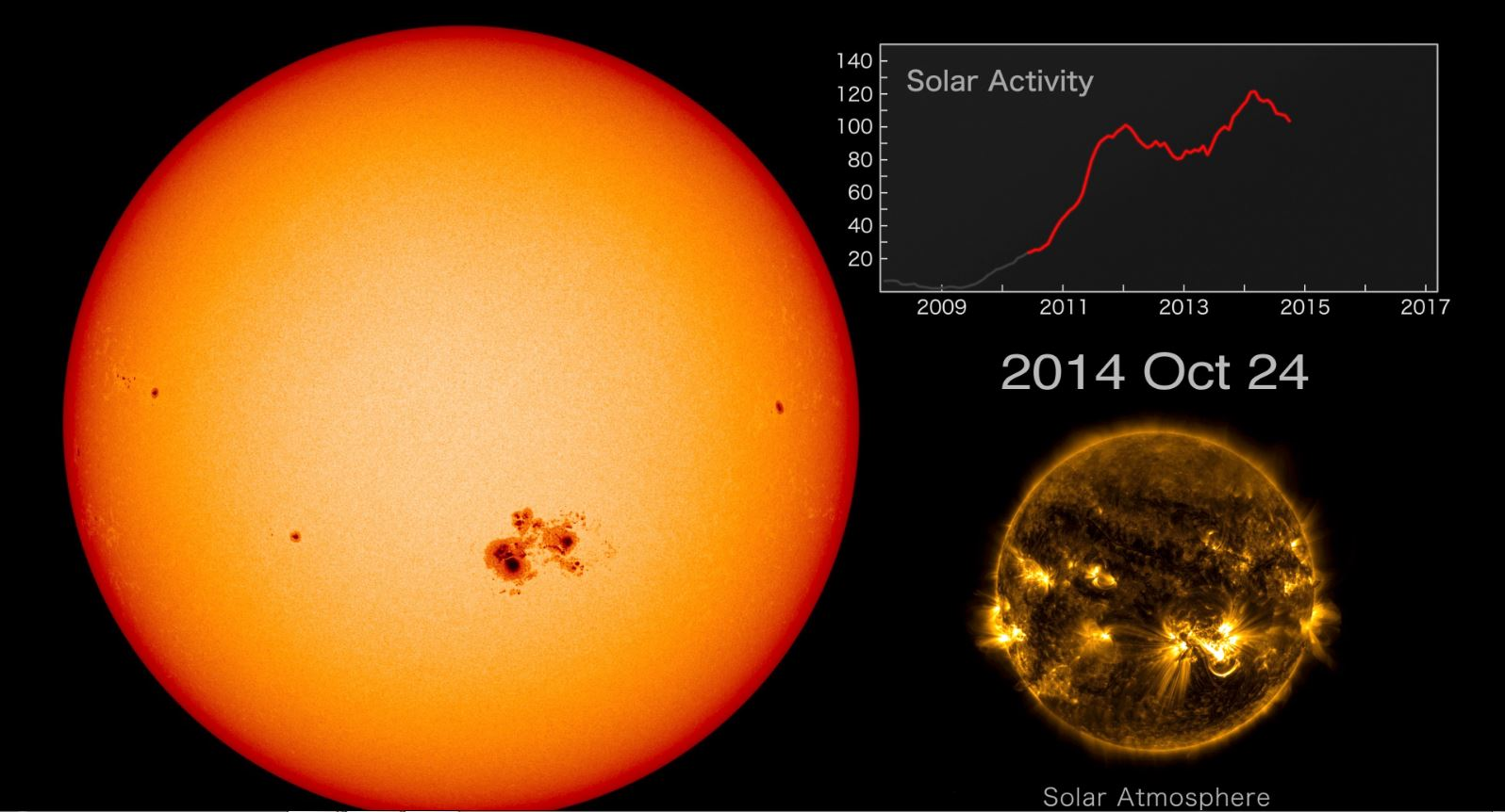 Seeing Spots: NASA Video Shows 7 Years of Solar Activity