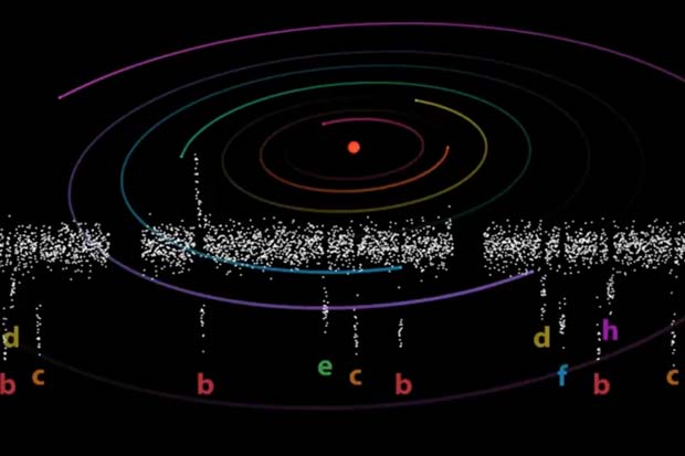 Spitzer Space Telescope TRAPPIST-1 Data Explained