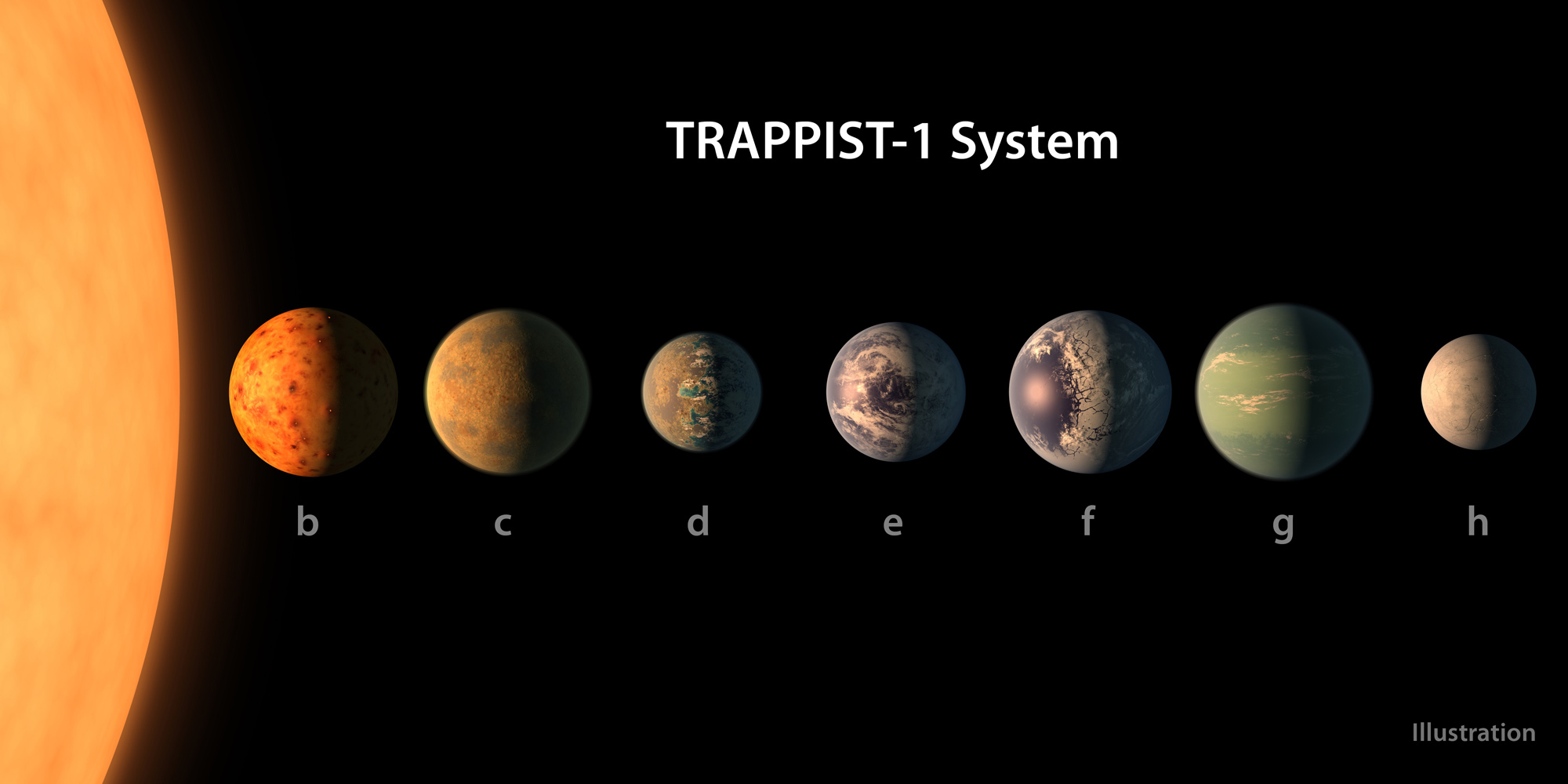 Discovery of 7 Earth-Size Exoplanets a 'Giant Leap' Forward in Alien-Life Hunt