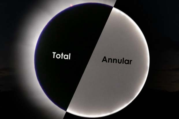 Annular vs. Total Solar Eclipse - What's The Difference? | Video