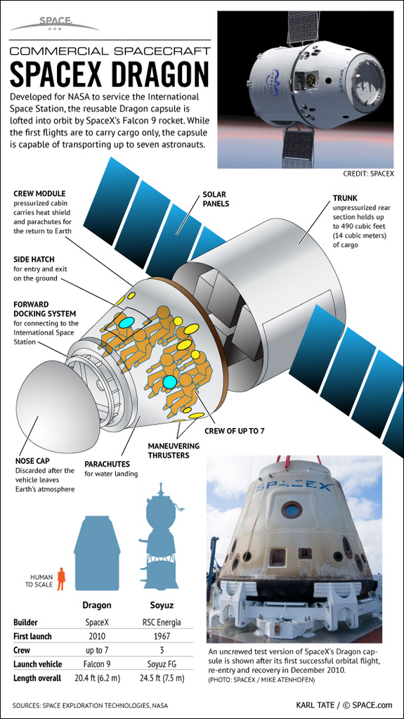 inside spacex mars mission spacecraft-#25