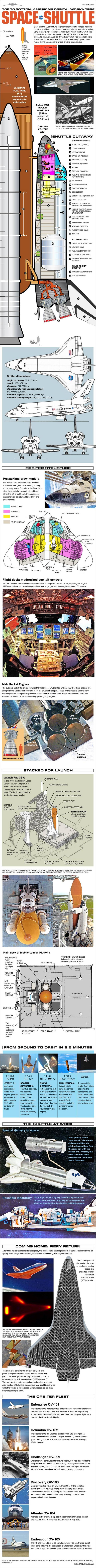 A graphical representative of NASA's space shuttle.