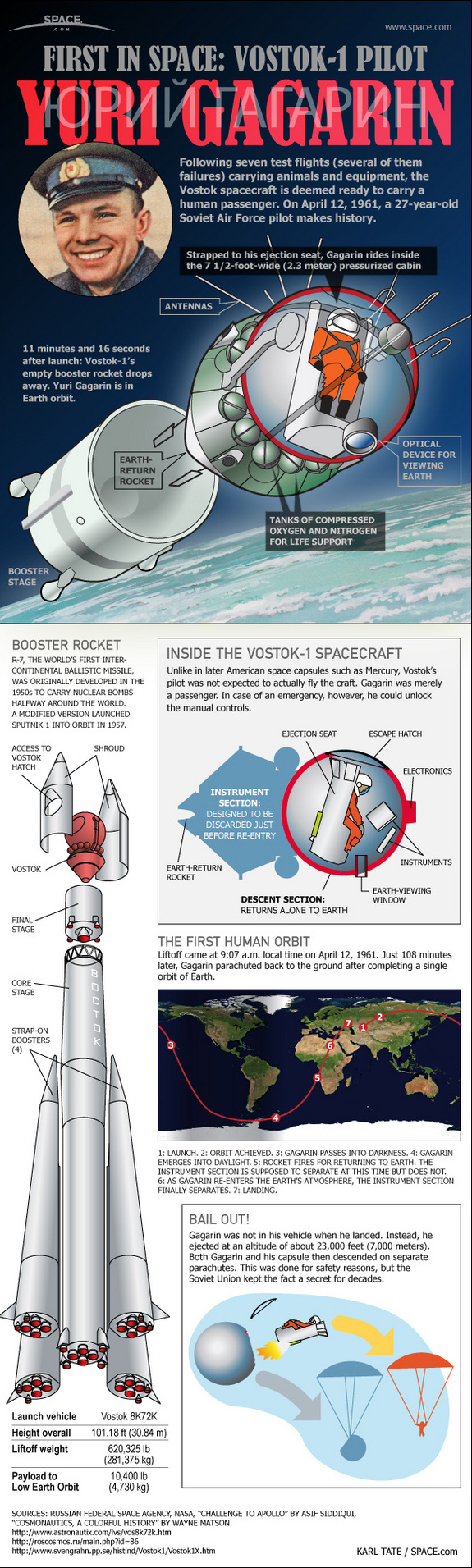 See how the first human spaceflight actually occurred when the Soviet Union launched cosmonaut Yuri Gagarin on ...     <div class=